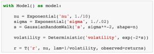 Stochastic volatility model
